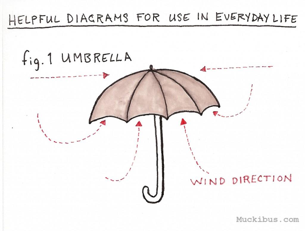 HelpDev 1 Umbrella