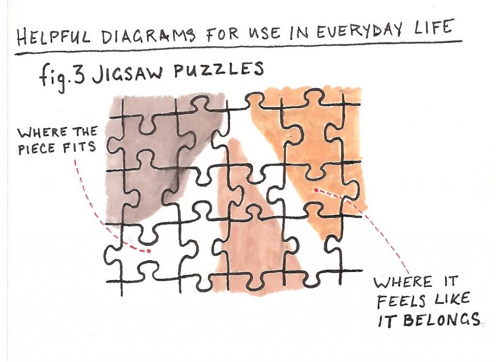 HelpDev 3 Puzzle