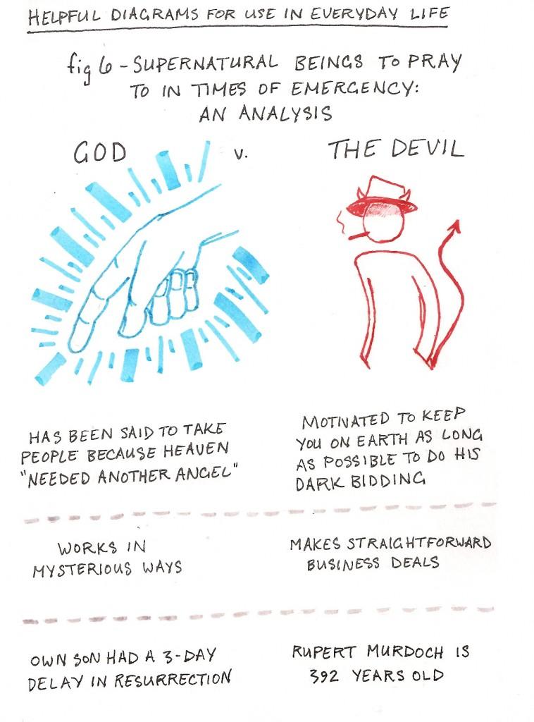 Help Dia 6 god devil